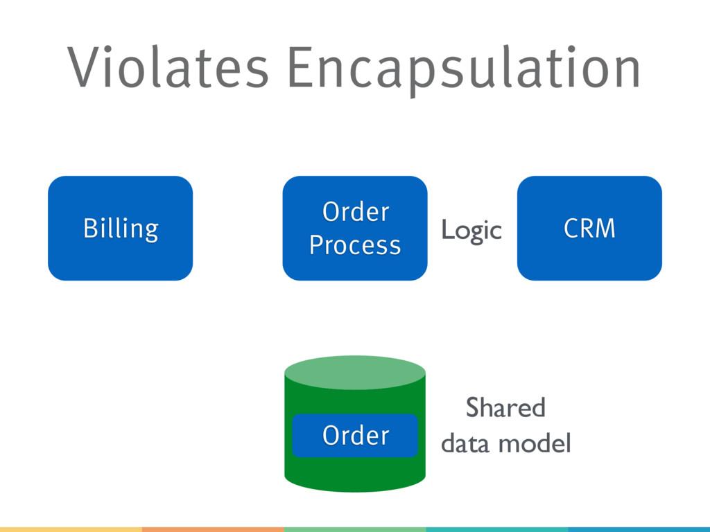 Violates Encapsulation Billing Order Process CR...