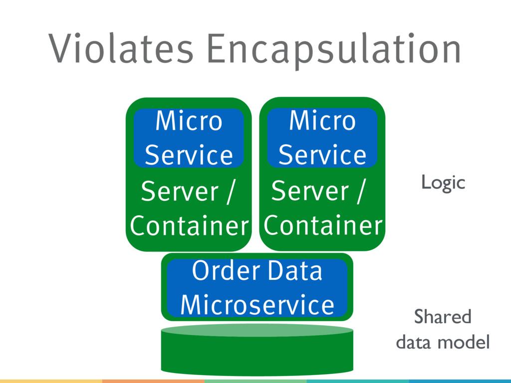 Violates Encapsulation Server / Container Serve...