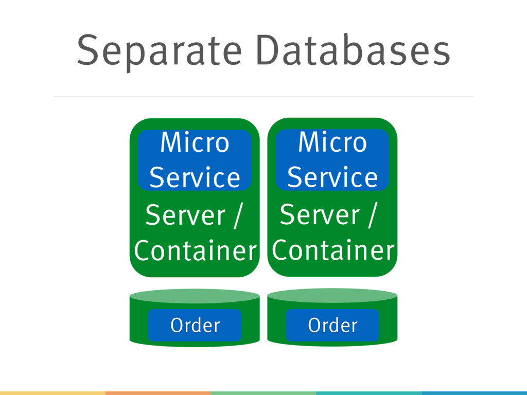 Separate Databases Server / Container Server / ...