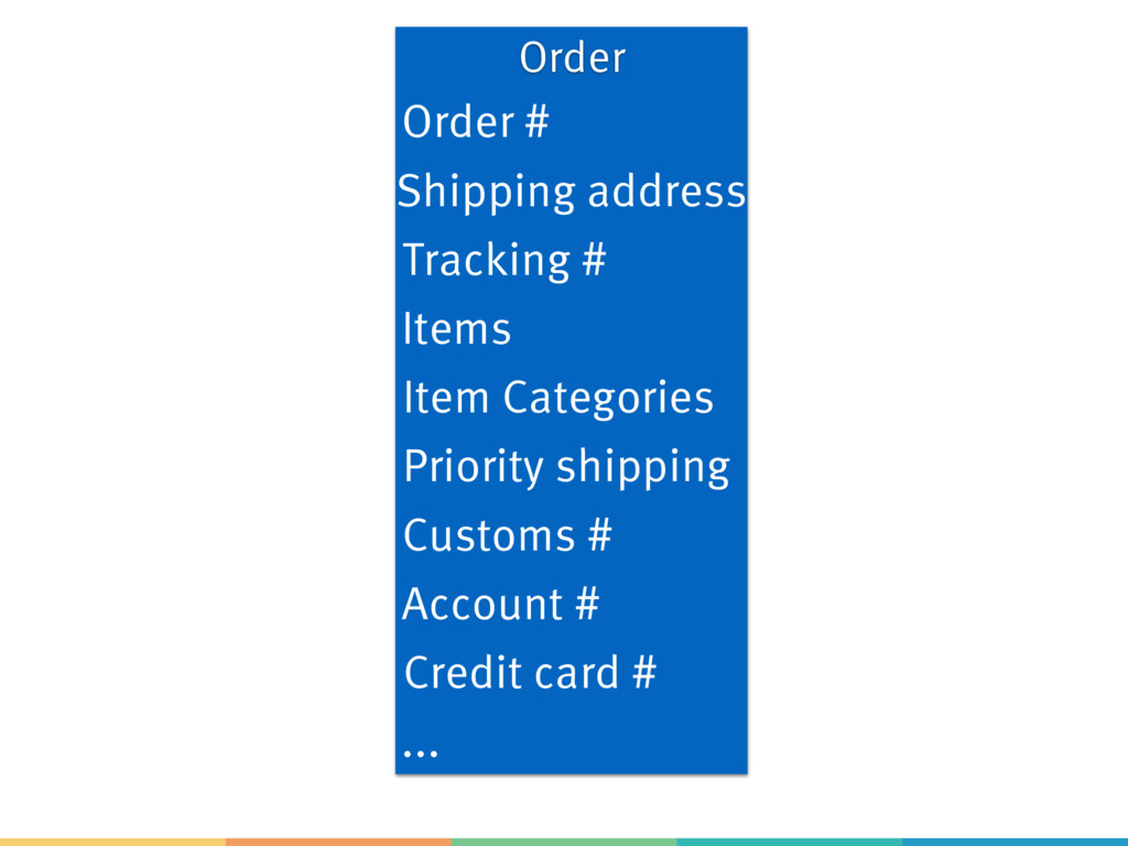 Order Shipping address Tracking # Items Item Ca...
