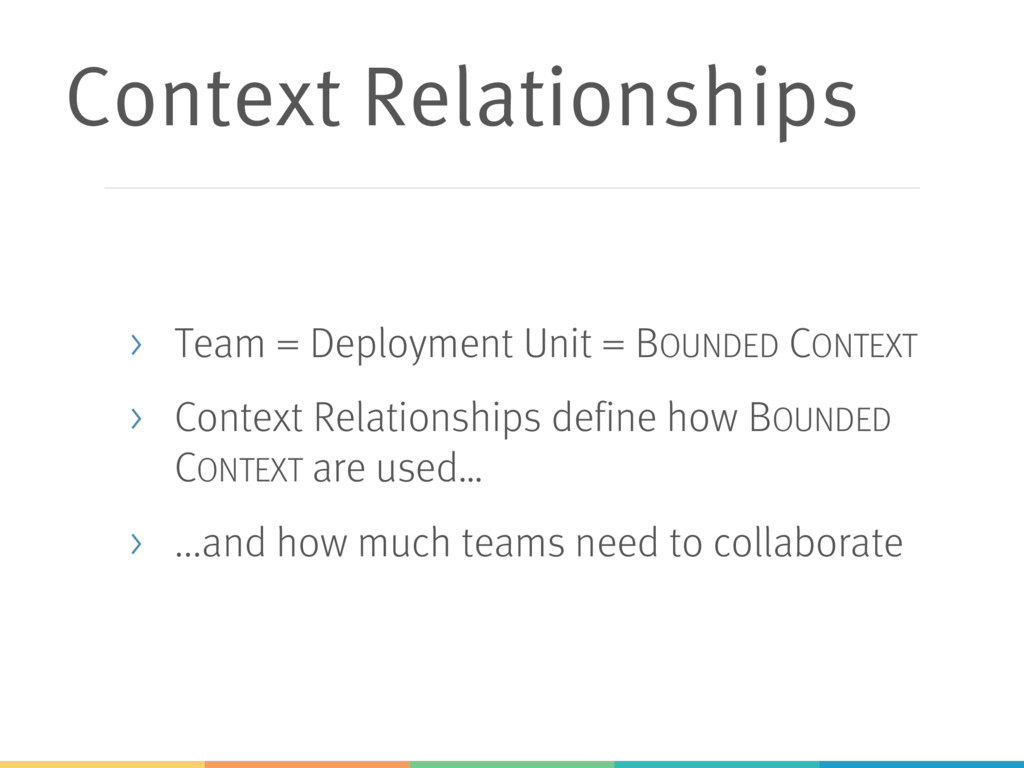 Context Relationships > Team = Deployment Unit ...