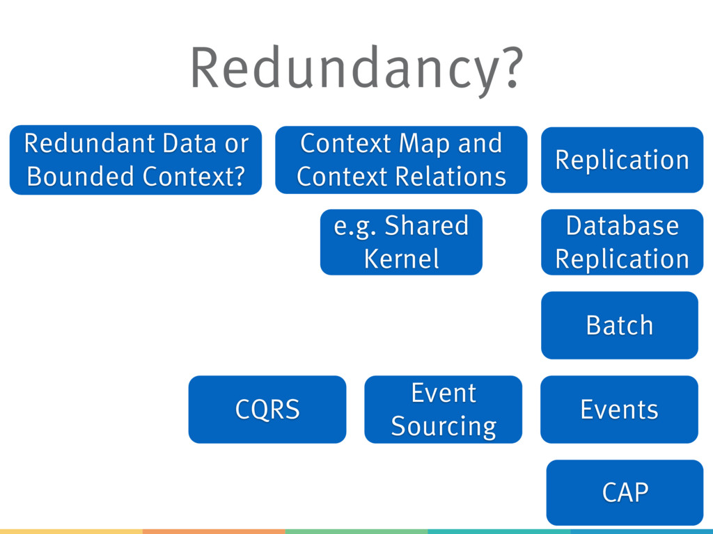 Redundant Data or Bounded Context? Batch Databa...