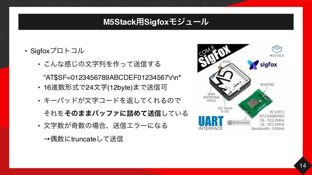 M5Stack༻SigfoxϞδϡʔϧ 14 • Sigfoxϓϩτίϧ • ͜Μͳײ͡ͷจ...