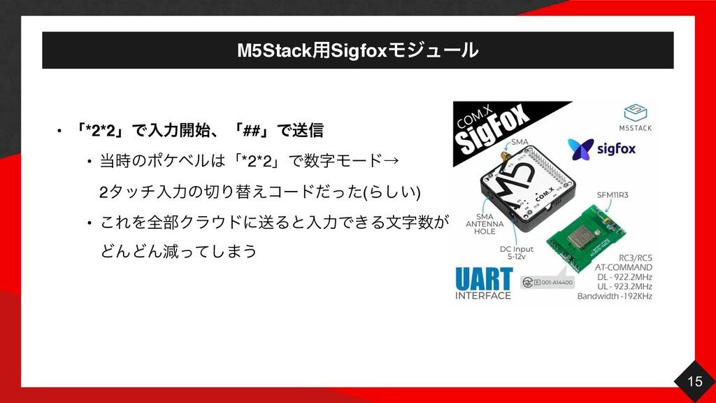 M5Stack༻SigfoxϞδϡʔϧ 15 • ʮ*2*2ʯͰೖྗ։ɺʮ##ʯͰૹ৴ • ...