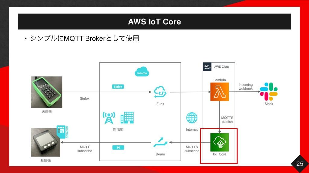AWS IoT Core 25 • γϯϓϧʹMQTT Brokerͱͯ͠༻