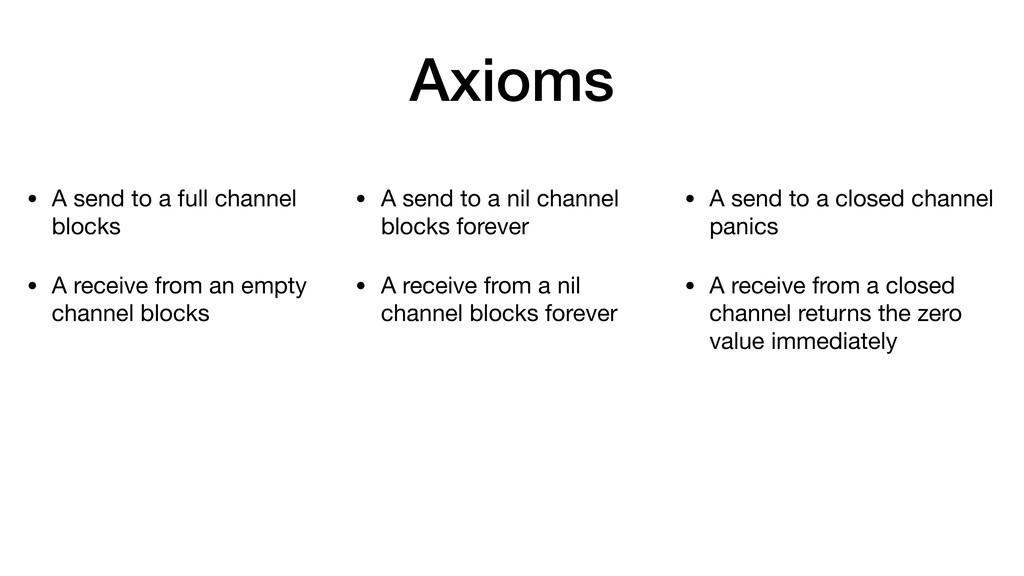 Axioms • A send to a full channel blocks  • A r...