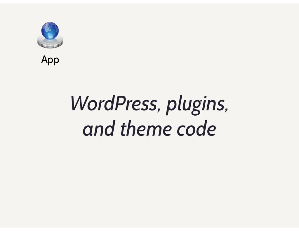 WordPress, plugins, and theme code App