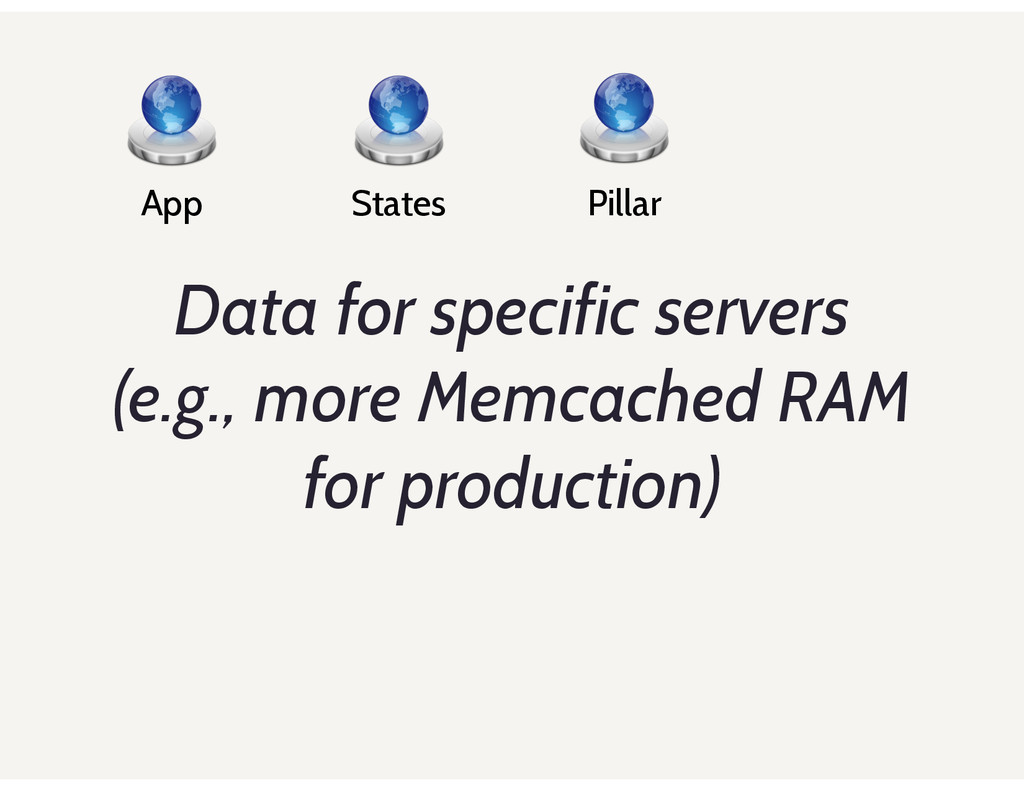 Data for specific servers (e.g., more Memcached...