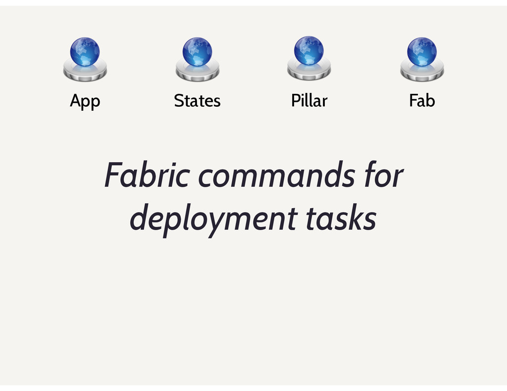Fabric commands for deployment tasks App States...