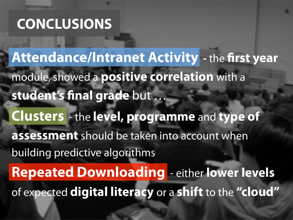 CONCLUSIONS Attendance/Intranet Activity - the ...