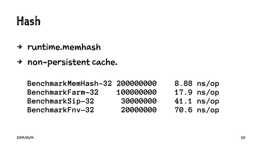 H sh 4 r .m 4 n -p e c . BenchmarkMemHash-32 20...