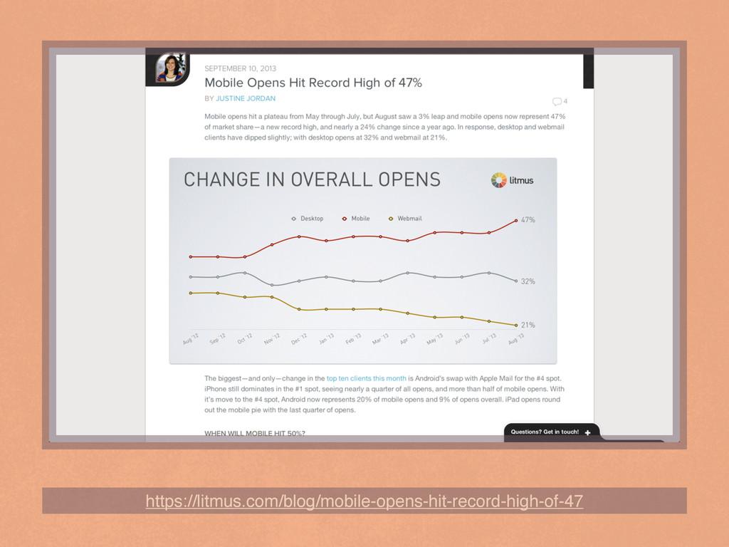 https://litmus.com/blog/mobile-opens-hit-record...