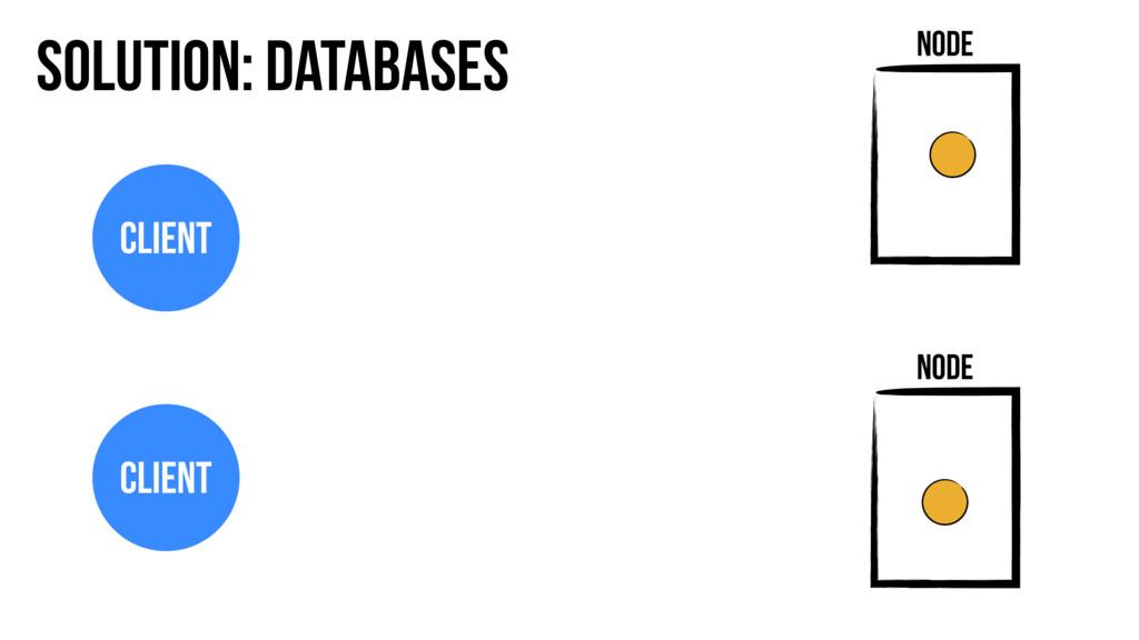 Solution: Databases Node Node Client Client
