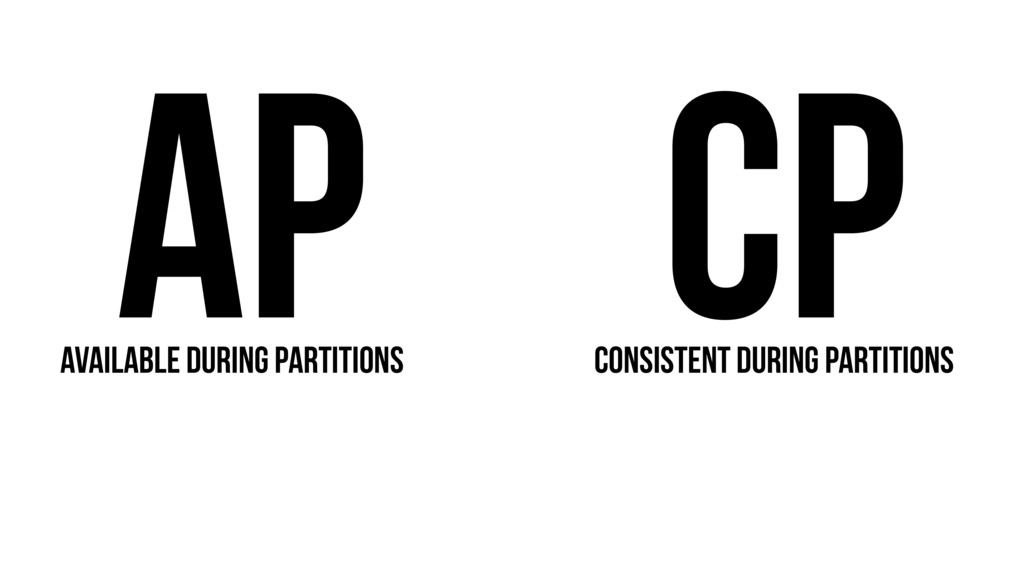 AP CP Available during partitions Consistent du...