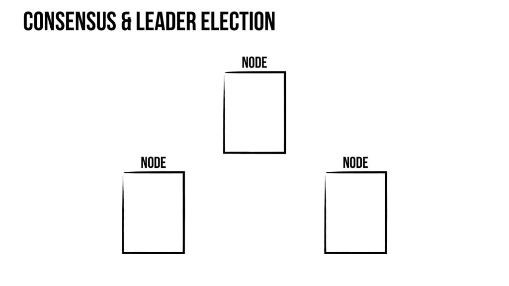 Node Node Node Consensus & leader election