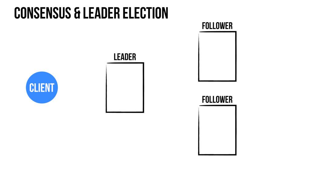 Consensus & leader election Leader Follower Fol...