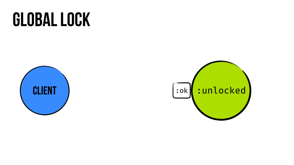 :unlocked Global lock Client :ok