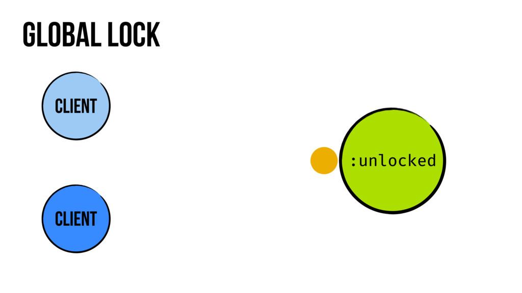 Global lock Client Client :unlocked