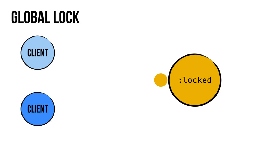 Global lock Client Client :locked