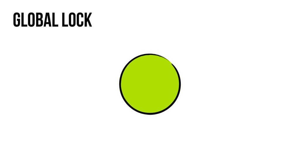 Global lock