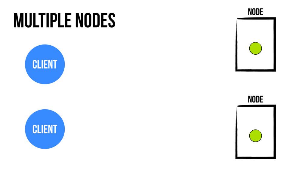 Node Client Client Multiple Nodes Node