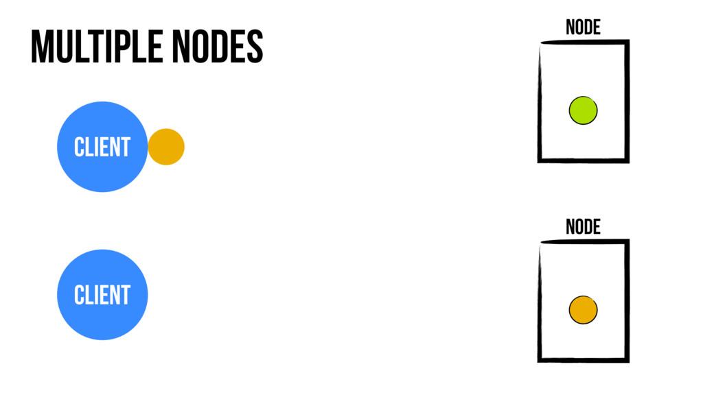 Node Node Client Multiple Nodes Client