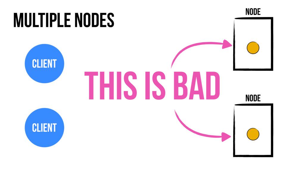 Node Node Client Multiple Nodes Client This is ...