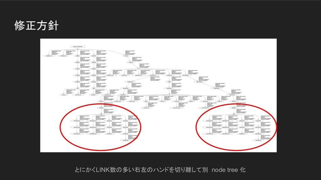 修正方針 とにかくLINK数の多い右左のハンドを切り離して別 node tree 化
