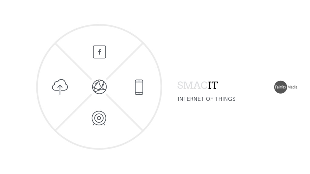 INTERNET OF THINGS SMACIT