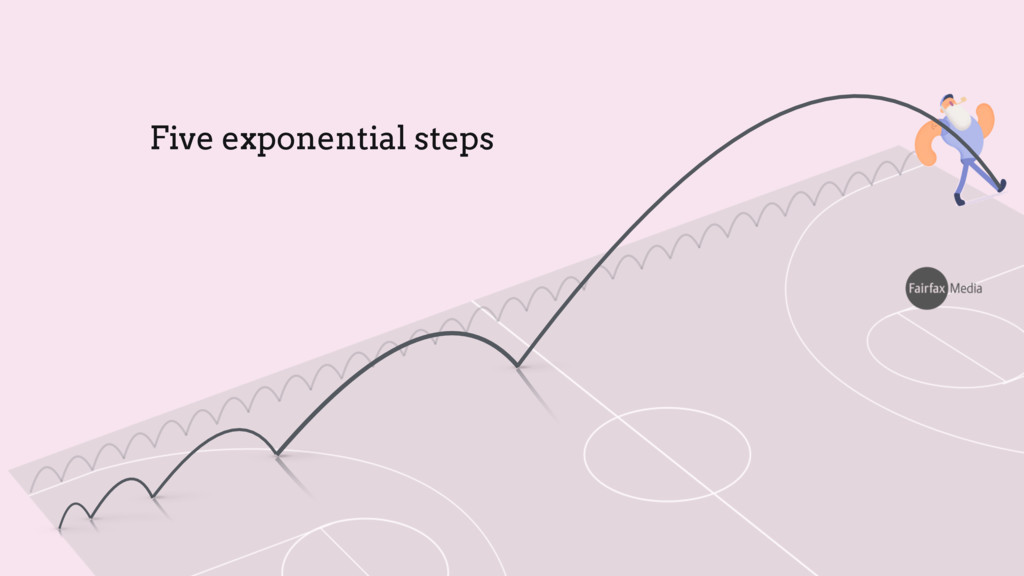 Five exponential steps