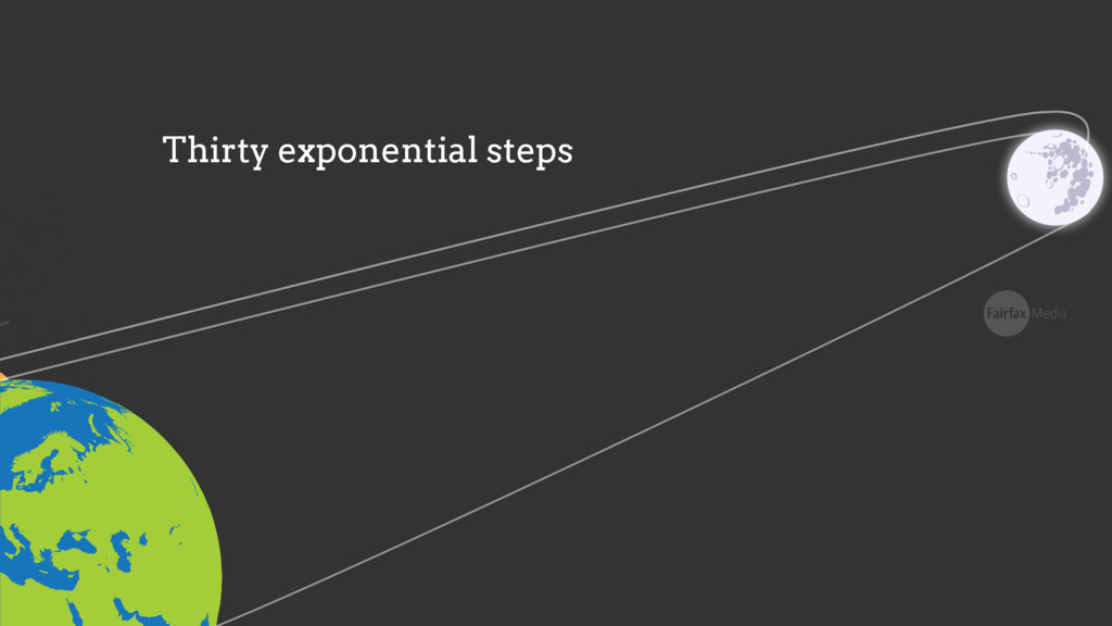 Thirty exponential steps