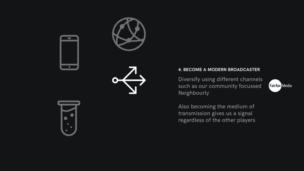 4. BECOME A MODERN BROADCASTER Diversify using ...