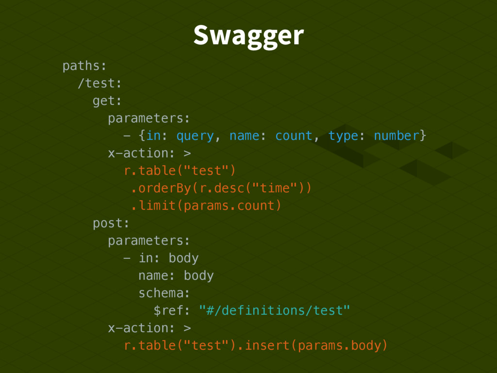 Swagger paths: /test: get: parameters: - {in: q...