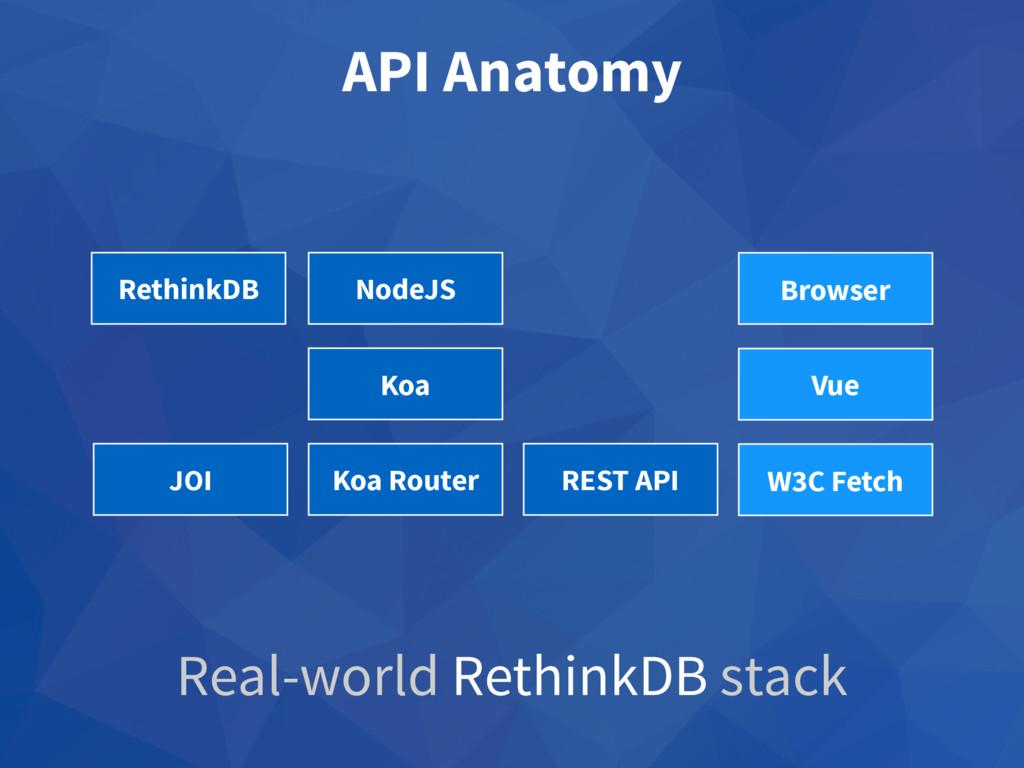 API Anatomy RethinkDB NodeJS JOI Koa Vue Browse...