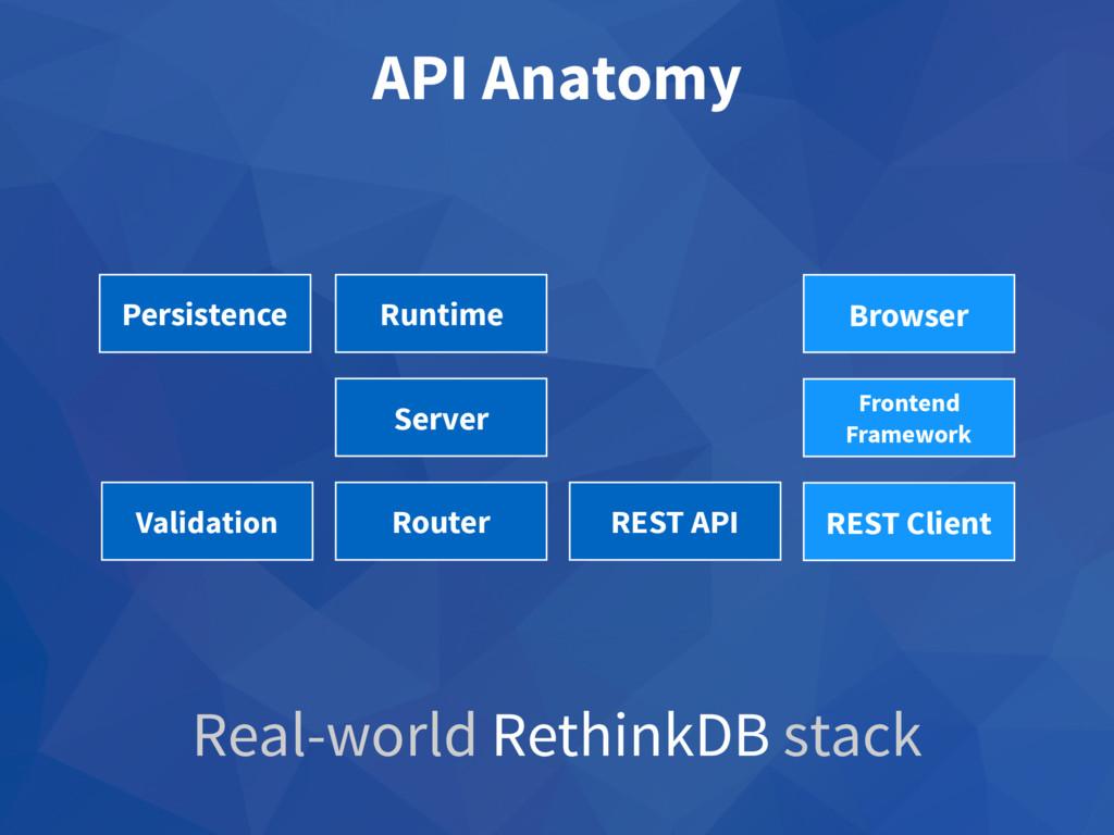 API Anatomy Persistence Runtime Validation Serv...