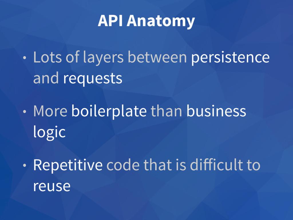 API Anatomy • Lots of layers between persistenc...