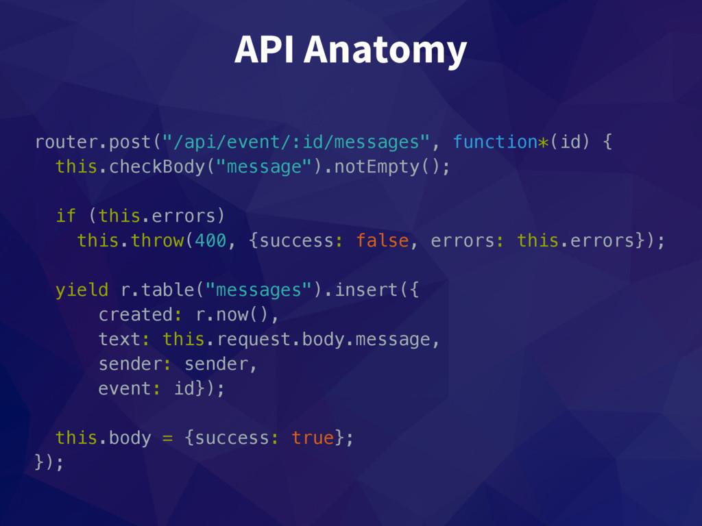 "API Anatomy router.post(""/api/event/:id/message..."