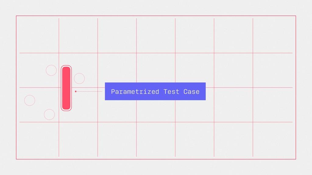 Parametrized Test Case