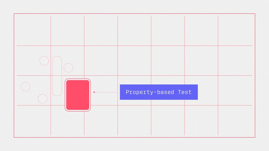 Property-based Test