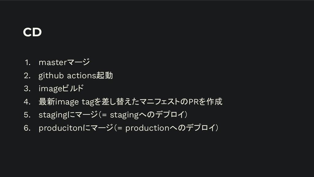 CD 1. masterマージ 2. github actions起動 3. imageビルド...