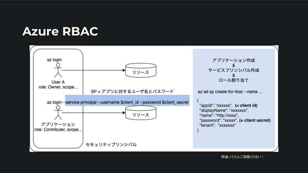 Azure RBAC 間違ってたらご指摘ください!