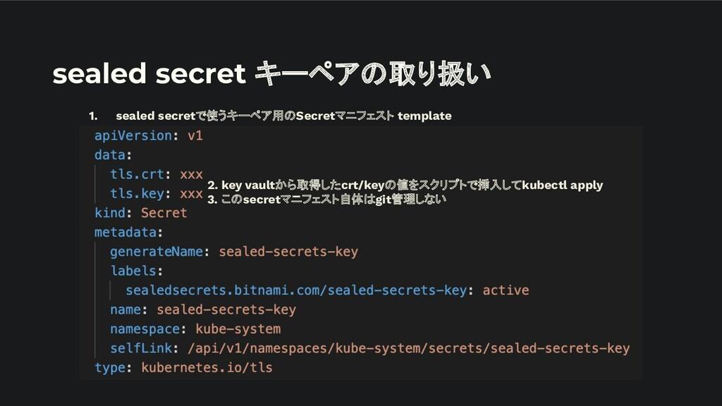 sealed secret キーペアの取り扱い 2. key vaultから取得したcrt/k...