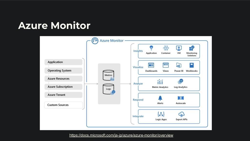 Azure Monitor https://docs.microsoft.com/ja-jp/...