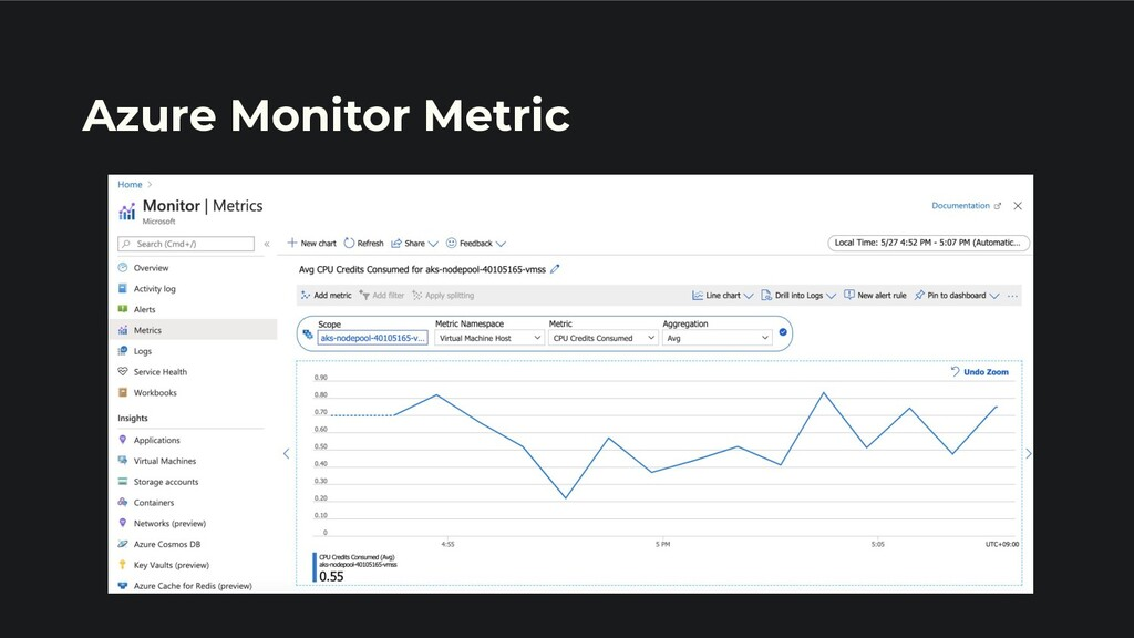 Azure Monitor Metric