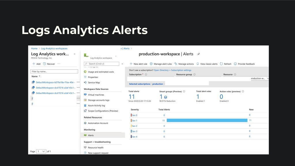 Logs Analytics Alerts