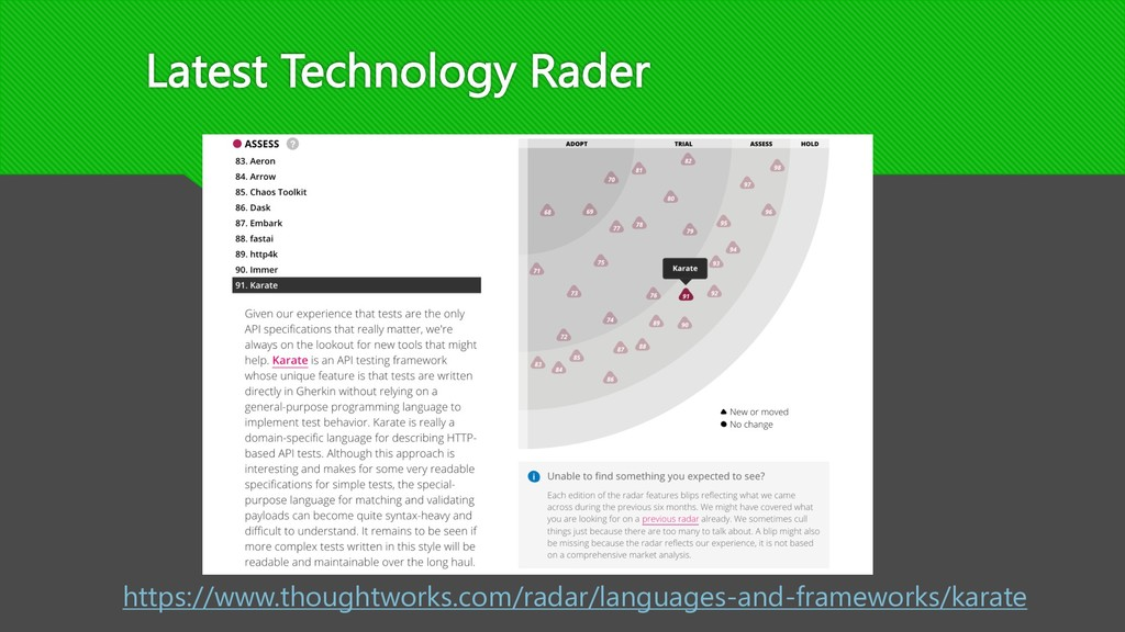 Latest Technology Rader https://www.thoughtwork...