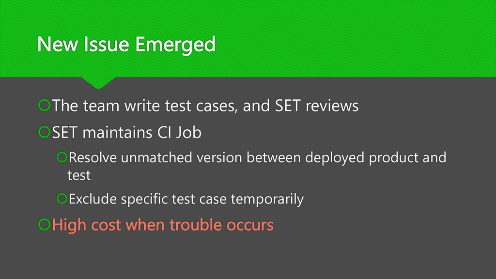 New Issue Emerged šThe team write test cases, a...