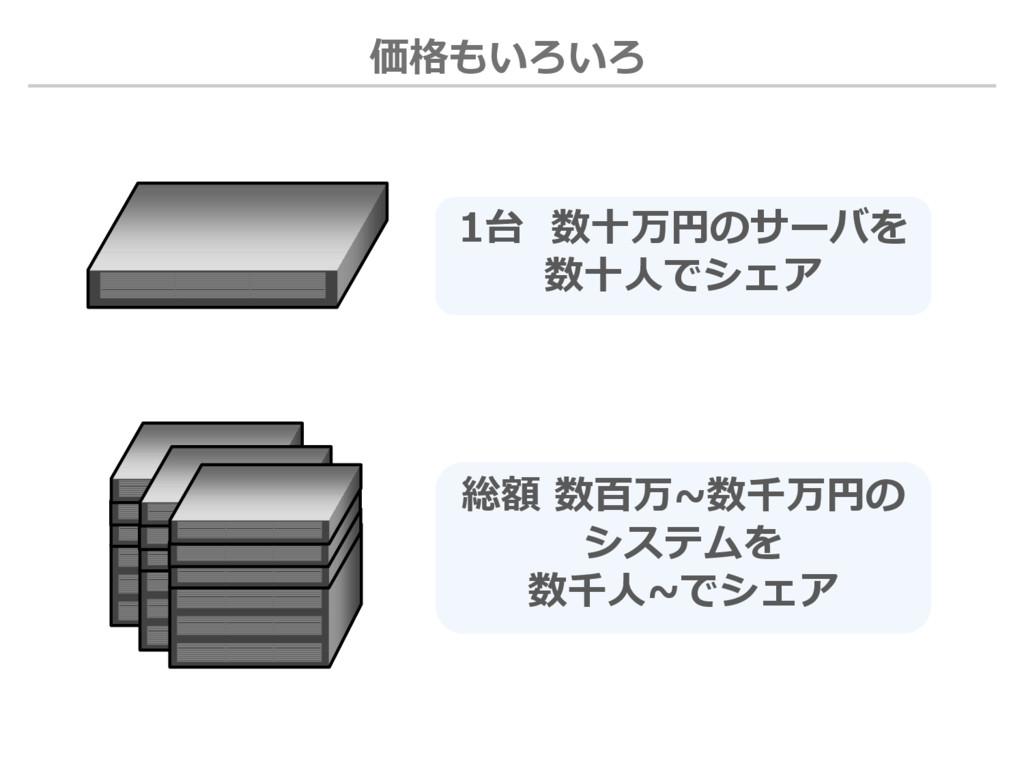 価格もいろいろ 1台 数十万円のサーバを 数十人でシェア 総額 数百万~数千万円の システムを...