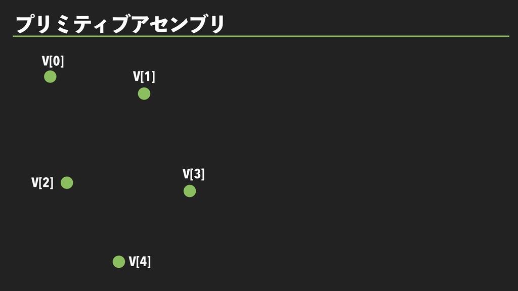ϓϦϛςΟϒΞηϯϒϦ V[0] V[1] V[2] V[3] V[4]