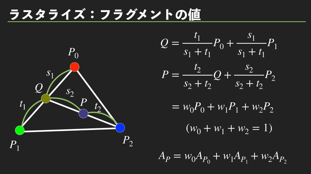 ϥελϥΠζɿϑϥάϝϯτͷ P0 P1 Q s1 t1 Q = t1 s1 + t1 P0...